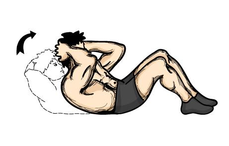 Rutina de abdominales